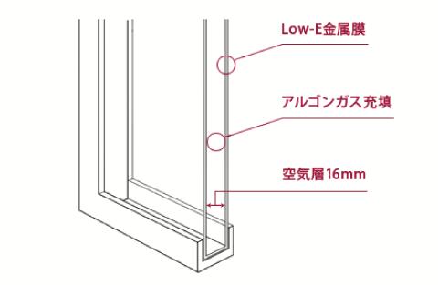 窓の断熱性能「高性能断熱サッシ」